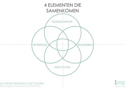 Portfolio-Presentatie-HPN-4-elementen