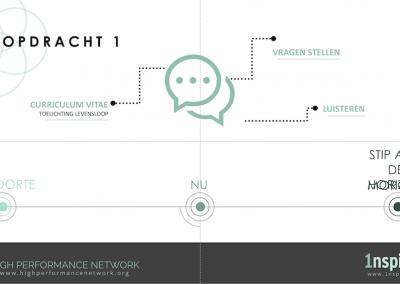 Portfolio-Presentatie-HPN-opdracht-1